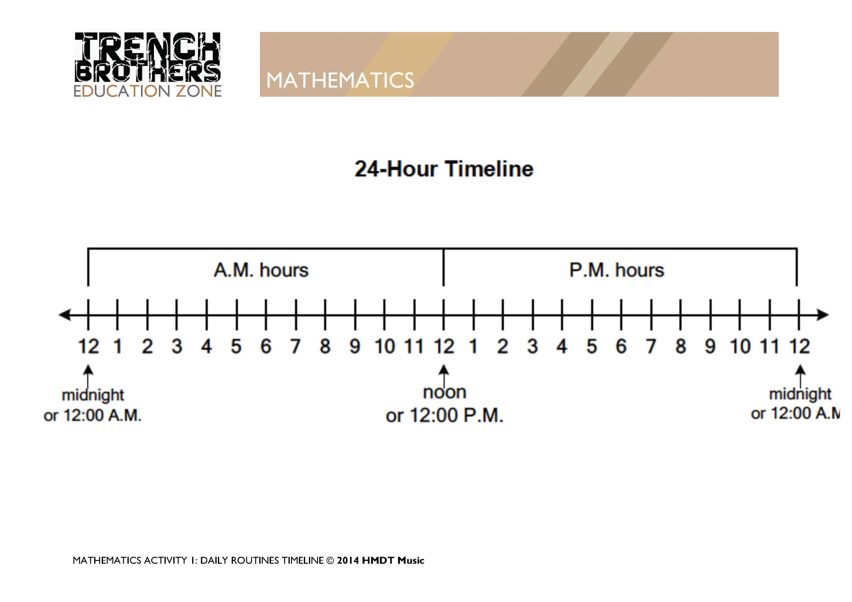 2 Mathematics – Timeline Worksheet